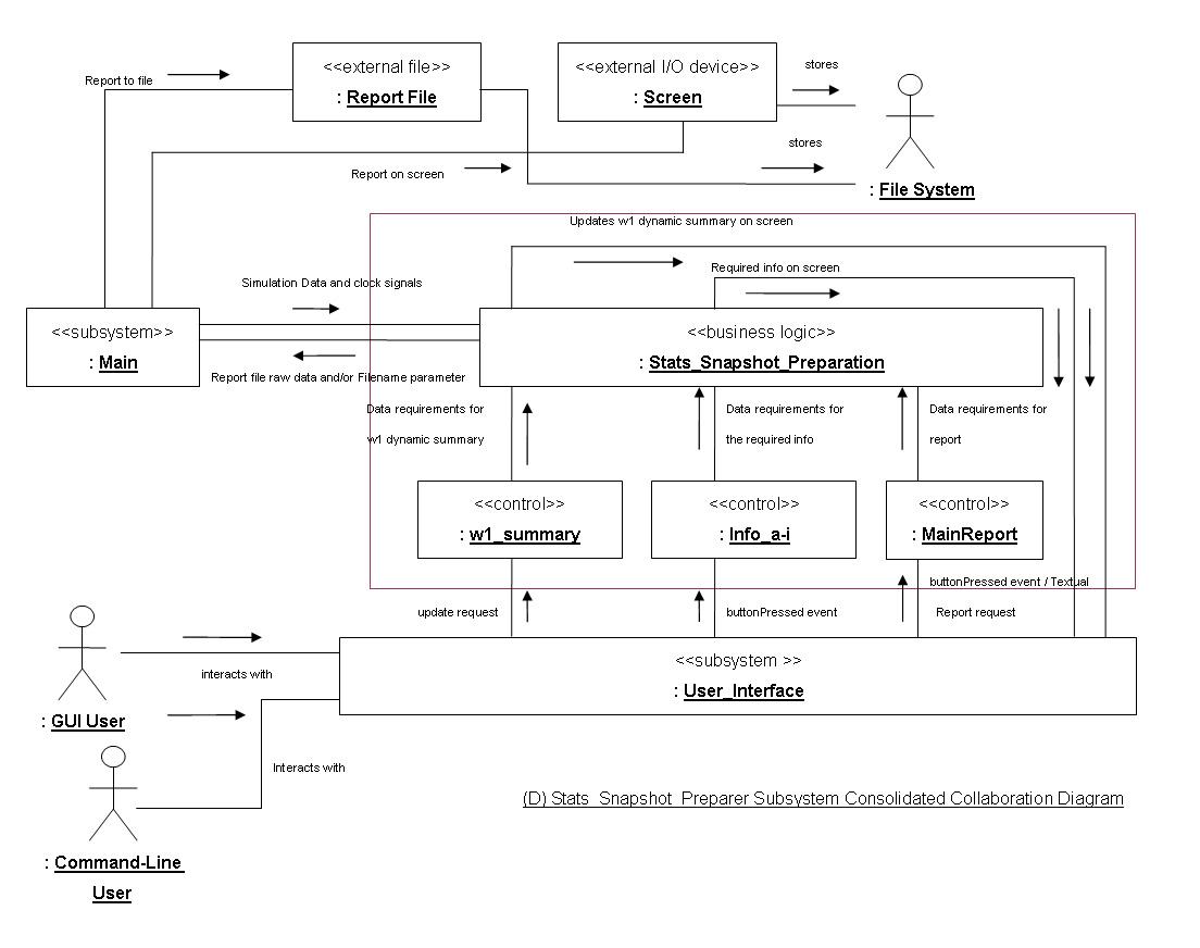 D statssnapshotpreparer consolidated collaboration diagramg d statssnapshotpreparer consolidated collaboration diagram pooptronica Choice Image